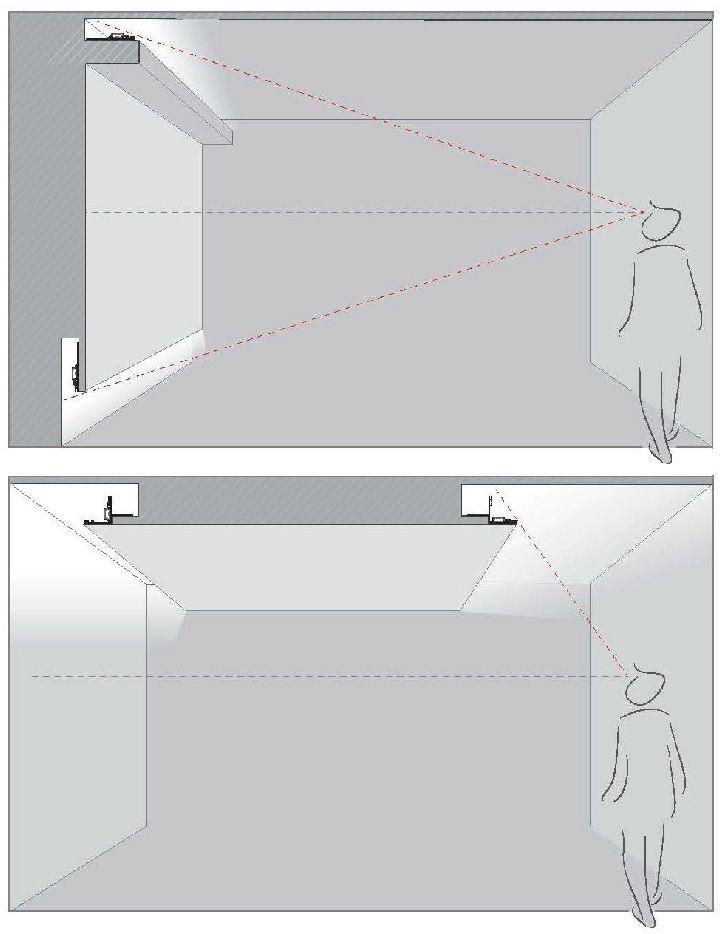 led-indirekte-belysning