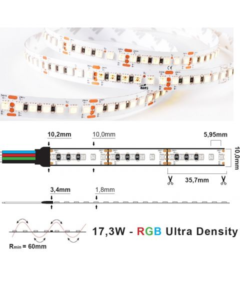 LED Strip 24V IP20 RGB 17,3W/m Ultra Density, 5 meter pakke