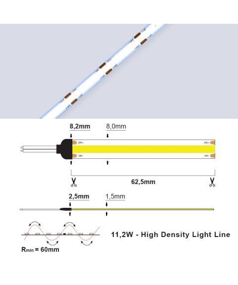 LED Strip 24V IP20 2700K 11,2W/m High Density Light Line, 5 meter pakke