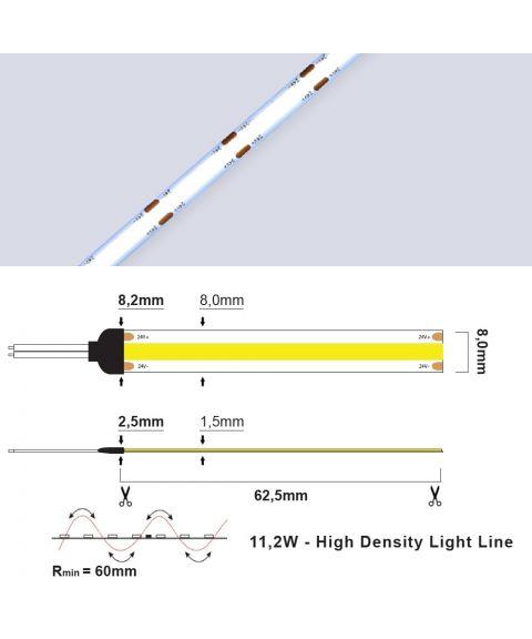 LED Strip 24V IP20 3000K 11,2W/m High Density Light Line, 5 meter pakke